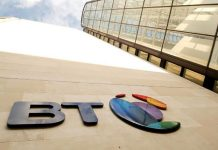 BT Offices