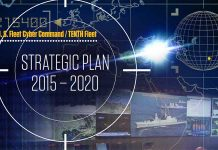 US Navy Strategic Plan