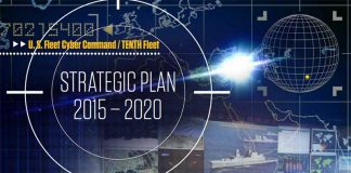 US Navy Strategic Plan