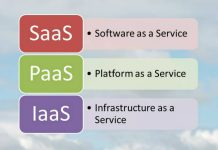 Tips for Cloud acronyms