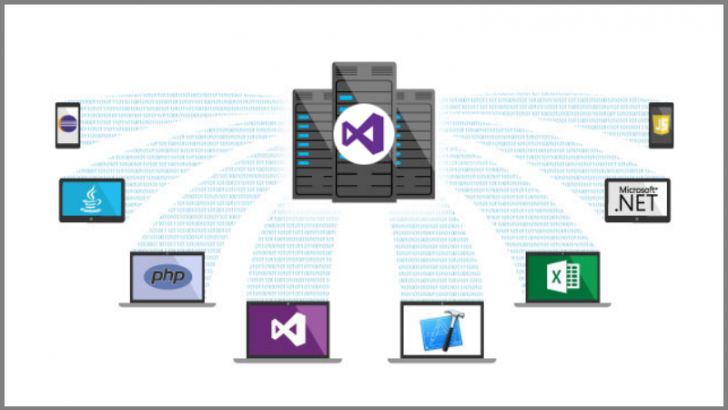 Team Foundation Server 2015 is out