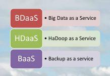TIPS Cloud Acronyms Definition BDaaS HDaaS BaaS