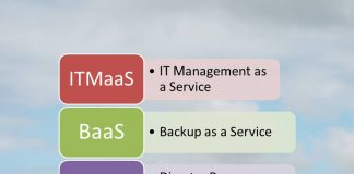 TIPS Cloud ITMaaS, BaaS, DRaaS (Credit S. Brooks)