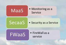 Cloud Acronyms MaaS SecPaaS FWaaS (Image Credit S. Brooks)