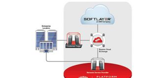 SoftLayer and Equinix integrate Direct Link into Cloud Exchange