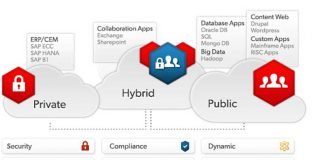 VMware and EMC combine cloud assets into Virtustream
