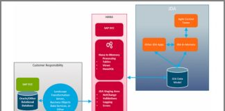 JDA Connect links JDA to SAP ECC via SAP HANA, Image copyright JDA Software