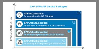 S/4HANA Service Packages (Source SAP)