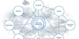 IBM QRadar adds User Behaviour Analytics