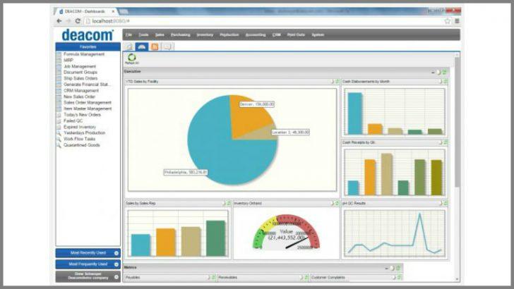 Deacom ERP introduces ecommerce platform