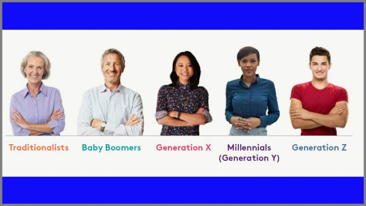 HR has to deal with five generations