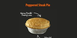 Pukka Pies selects IFS for its new ERP solution (Source http://www.pukkapies.co.uk/our-range.php#PepperedSteakPie)