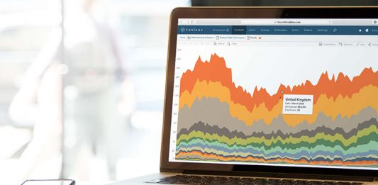 Tableau survey shows lack of analytics skills