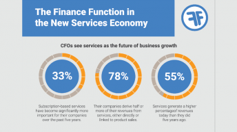 Is your CFO preparing for a Service economy?