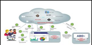 Oracle Identity Cloud Service selected by Outsourcing Inc (Image SOurce Oracle.com)