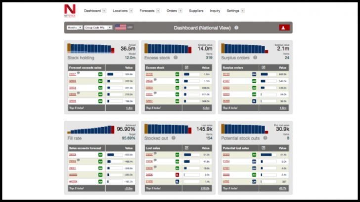 NETSTOCK Dashboard - (Image credit - Dashboard)