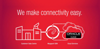 Megaport connects to Oracle Cloud Services (Image Credit Oracle/Megaport)