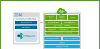 IBM integrates cognitive pricing to CPQ (Image credit IBM/Apttus)