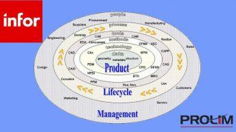PROLIM adds Infor to portfolio