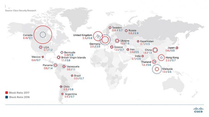 Global Web Block Ratios