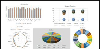 Charts Image (C) Krys Murphy