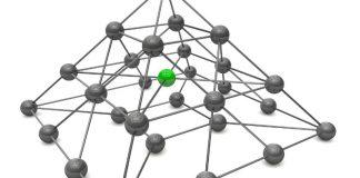 Networked blockchains