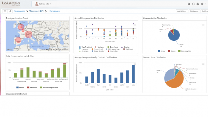 Talentia expands elearning and continuous appraisal
