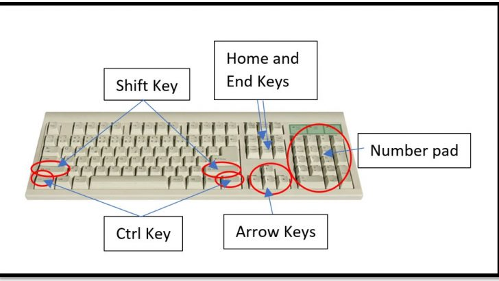 Tips – Selecting with the keyboard in Excel