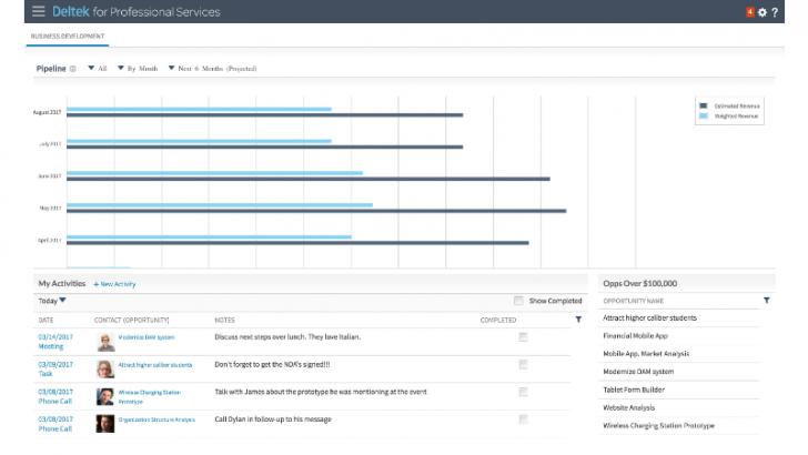Deltek announces DPS, a new cloud PSA solution