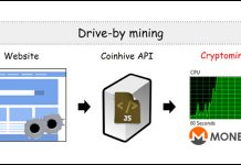 The problems with Drive-By Mining