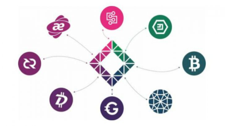 Lamden aims for rapid en-masse blockchain development