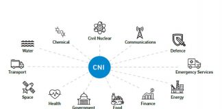 Anomali highlight threats to UK CNI