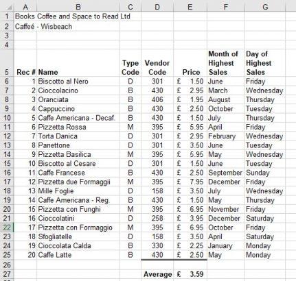 Sample Spreadsheet Enterprise Times