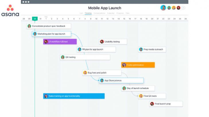 Asana Timeline - view of a product launch (Image credit (c) Asana 2018