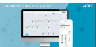 Altify Relationship Map Quip Live App Image credit Altify
