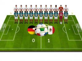 Football Germany Mexico Image credit Pixabay/RonnyK (c) 2018