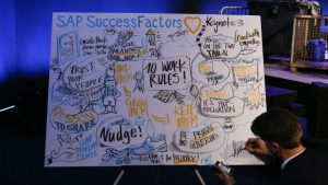 Graphical story of Day 3 Keynote at SuccessConnect (c) 2018 SAP