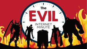 What happens in an Evil Internet Minute?