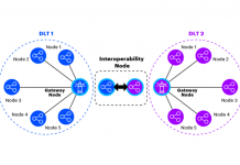 Accenture Blockchain Node