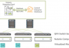 Juniper Multi Cloud