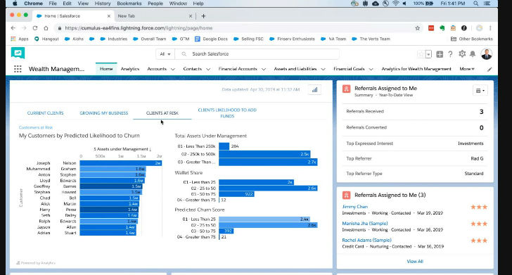 launched Einstein Analytics for Financial Services(c) Salesforce)