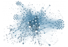 Graph representing the metadata of thousands of archive documents, documenting the social network of hundreds of League of Nations personals. By Martin Grandjean [CC BY-SA 3.0 (https://creativecommons.org/licenses/by-sa/3.0)], via Wikimedia Commons