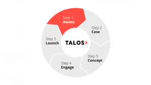 Talos Enterprise Blockchain