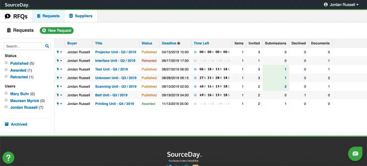 SourceDay RFQ Tool