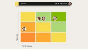 Betterworks Collbaration grid