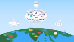 Salesforce Hyperforce (c) 2020 Salesforce