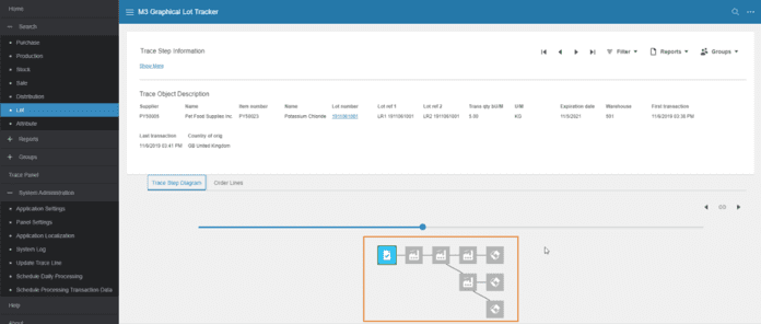 Infor M3 Graphical List Tracker (Screenshot)