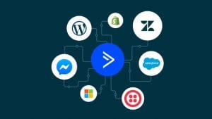 ActiveCampaign Apps Integrations (c) ActiveCampaign